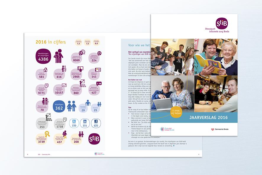 stib jaarverslag opmaak en ontwerp